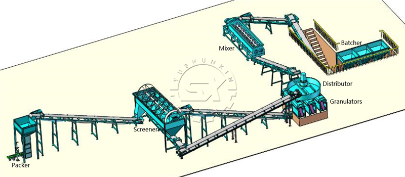 Drawing of Shunxin compacting fertilizer project in Russia