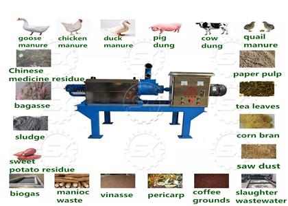 Wet materials Shunxin Solid-liquid Separat are for