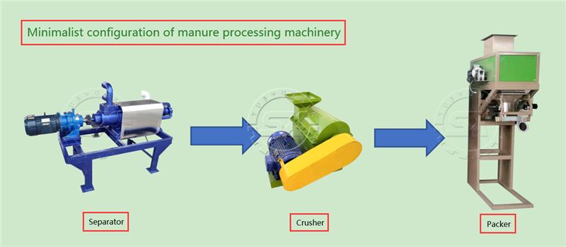 Minimalist configuration of manure processing machinery
