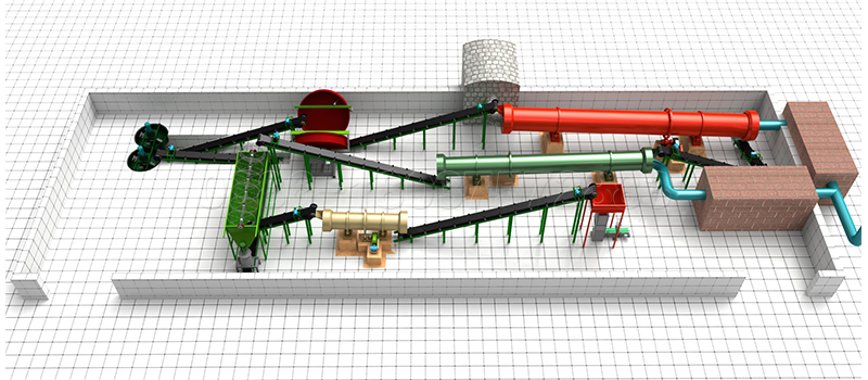 Organic Fertilizer Production Line Design Layout